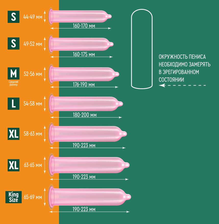 Как надеть презерватив?